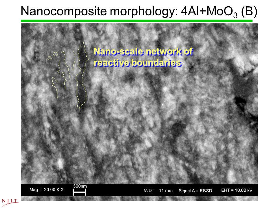 Nanocomposite morphology: 8Al+MoO 3