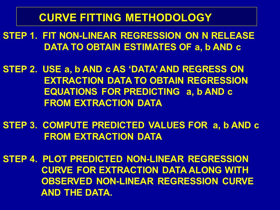 CURVE FITTING METHODOLOGY STEP 1.