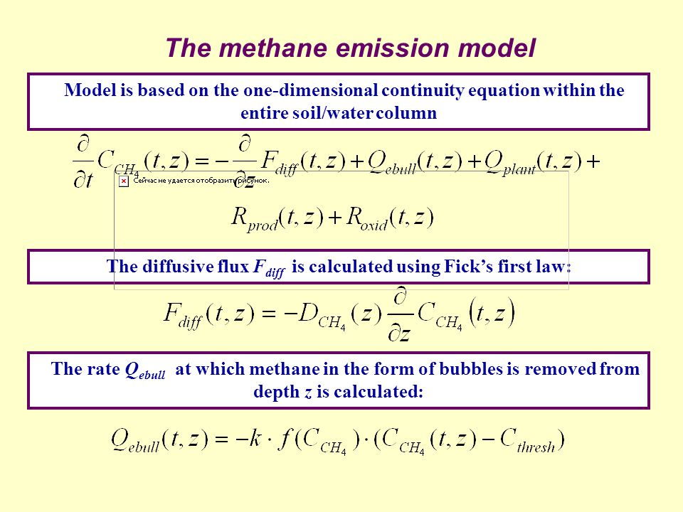 The methane emission model Model is based on the one-dimensional continuity equation within the entire soil/water column The diffusive flux F diff is calculated using Fick's first law: The rate Q ebull at which methane in the form of bubbles is removed from depth z is calculated: