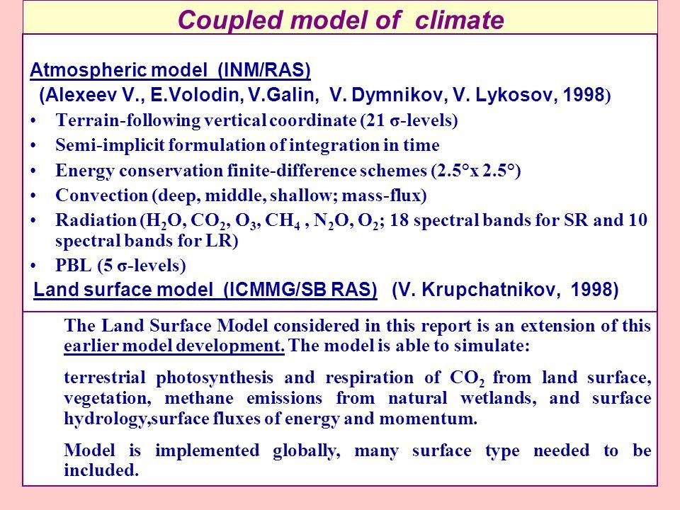 Coupled model of climate Atmospheric model (INM/RAS) (Alexeev V., E.Volodin, V.Galin, V.