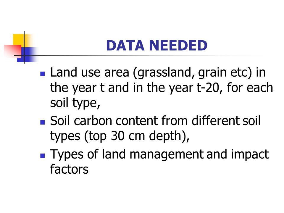 DATA NEEDED Land use area (grassland, grain etc) in the year t and in the year t-20, for each soil type, Soil carbon content from different soil types