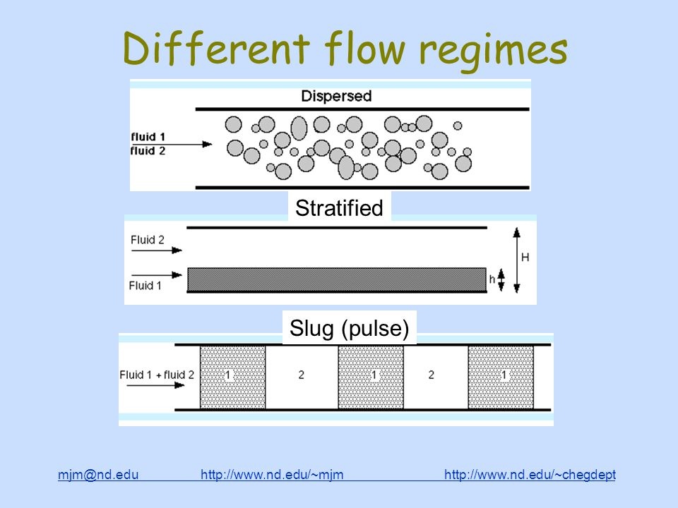 mjm@nd.edu http://www.nd.edu/~mjm http://www.nd.edu/~chegdepthttp://www.nd.edu/~mjmhttp://www.nd.edu/~chegdept Different flow regimes Stratified Slug (pulse)