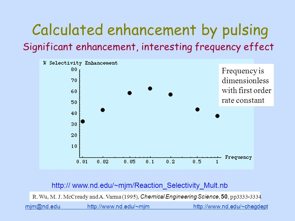 mjm@nd.edu http://www.nd.edu/~mjm http://www.nd.edu/~chegdepthttp://www.nd.edu/~mjmhttp://www.nd.edu/~chegdept Calculated enhancement by pulsing Significant enhancement, interesting frequency effect R.