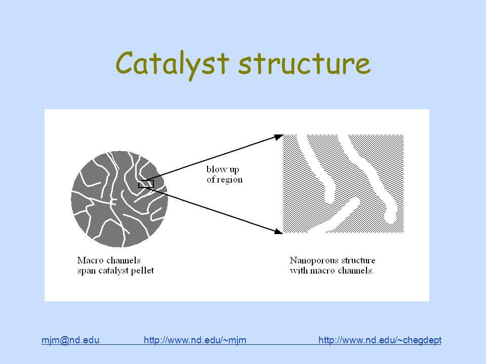 mjm@nd.edu http://www.nd.edu/~mjm http://www.nd.edu/~chegdepthttp://www.nd.edu/~mjmhttp://www.nd.edu/~chegdept Catalyst structure