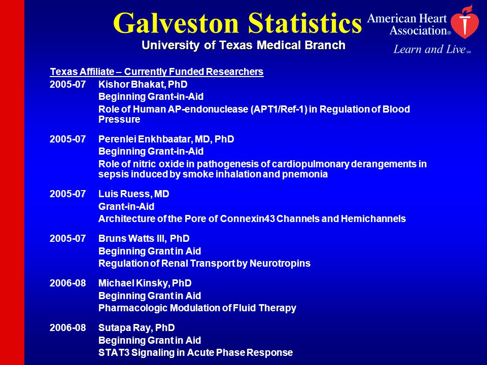 Galveston Statistics University of Texas Medical Branch Texas Affiliate – Currently Funded Researchers 2005-07Kishor Bhakat, PhD Beginning Grant-in-Aid Role of Human AP-endonuclease (APT1/Ref-1) in Regulation of Blood Pressure 2005-07Perenlei Enkhbaatar, MD, PhD Beginning Grant-in-Aid Role of nitric oxide in pathogenesis of cardiopulmonary derangements in sepsis induced by smoke inhalation and pnemonia 2005-07Luis Ruess, MD Grant-in-Aid Architecture of the Pore of Connexin43 Channels and Hemichannels 2005-07Bruns Watts lll, PhD Beginning Grant in Aid Regulation of Renal Transport by Neurotropins 2006-08Michael Kinsky, PhD Beginning Grant in Aid Pharmacologic Modulation of Fluid Therapy 2006-08Sutapa Ray, PhD Beginning Grant in Aid STAT3 Signaling in Acute Phase Response