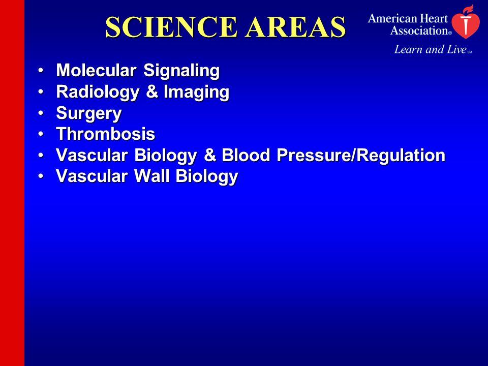 SCIENCE AREAS Molecular SignalingMolecular Signaling Radiology & ImagingRadiology & Imaging SurgerySurgery ThrombosisThrombosis Vascular Biology & Blo