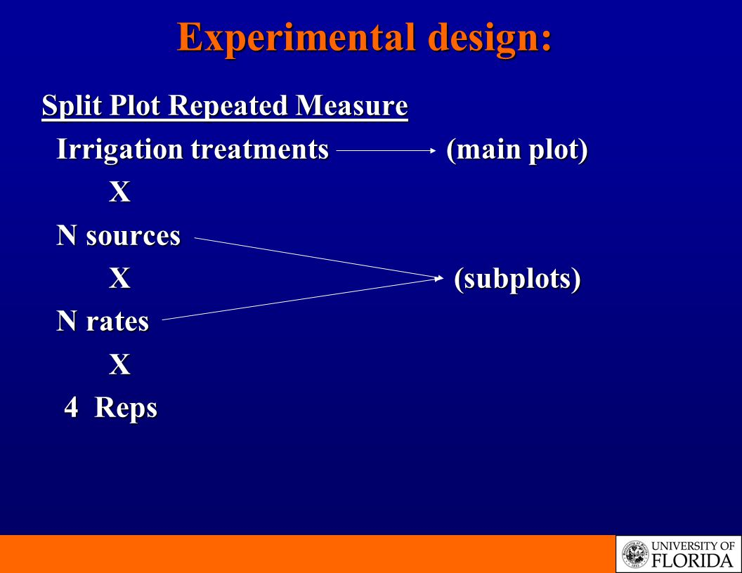 Split Plot Repeated Measure Irrigation treatments(main plot) Irrigation treatments(main plot)X N sources N sources X (subplots) N rates N ratesX 4 Reps 4 Reps Experimental design: