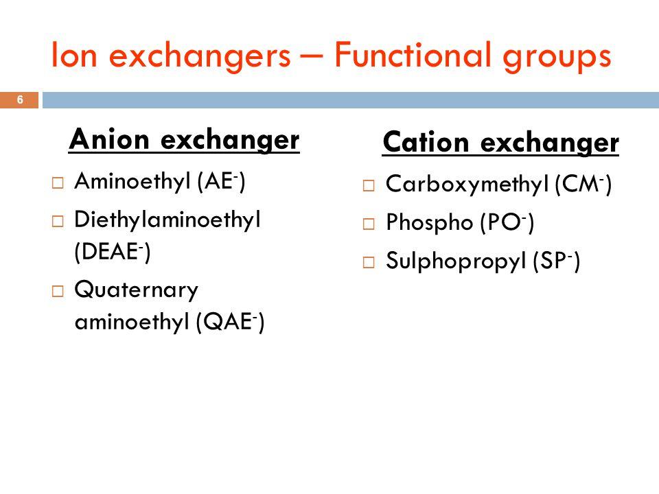 Ion exchangers – Functional groups Anion exchanger  Aminoethyl (AE - )  Diethylaminoethyl (DEAE - )  Quaternary aminoethyl (QAE - ) Cation exchange