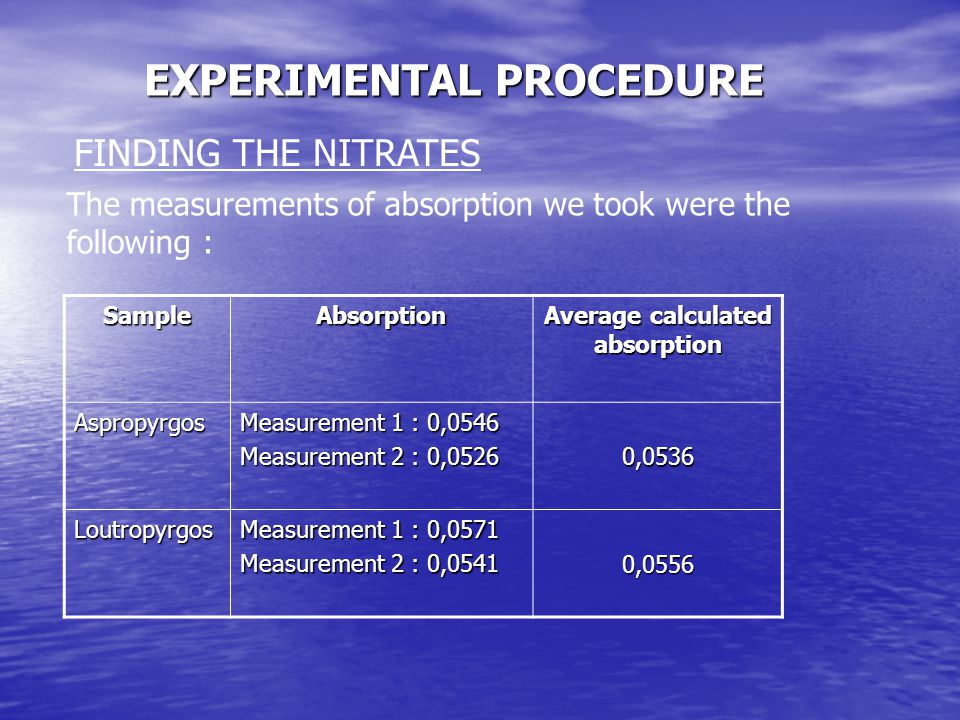 FINDING THE NITRATES EXPERIMENTAL PROCEDURE The measurements of absorption we took were the following : SampleAbsorption Average calculated absorption