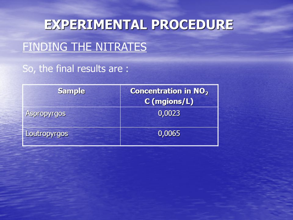 FINDING THE NITRATES EXPERIMENTAL PROCEDURE So, the final results are : Sample Concentration in NO 2 C (mgions/L) Aspropyrgos0,0023 Loutropyrgos0,0065