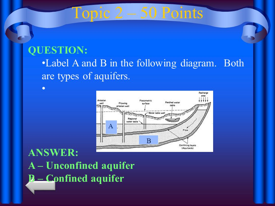 Topic 2 – 50 Points QUESTION: Label A and B in the following diagram.
