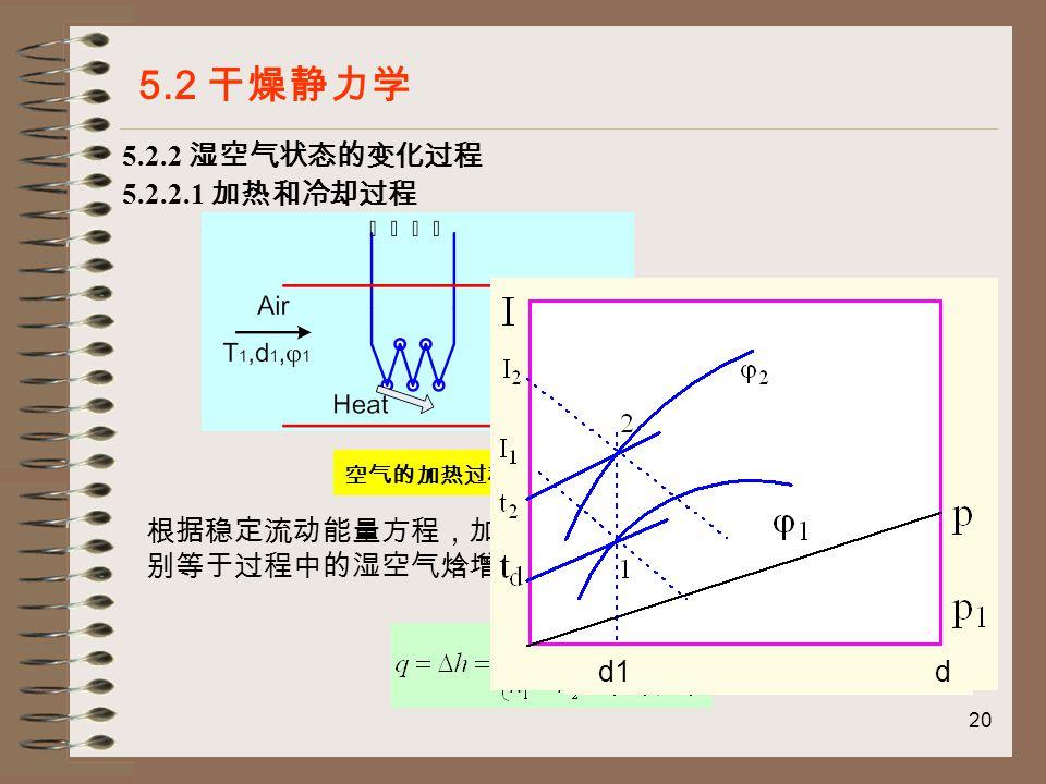 20 5.2.2 湿空气状态的变化过程 5.2 干燥静力学 5.2.2.1 加热和冷却过程 空气的加热过程 根据稳定流动能量方程,加热和冷却过程中的吸热量和放热量分 别等于过程中的湿空气焓增加值和减小值。 d1 d