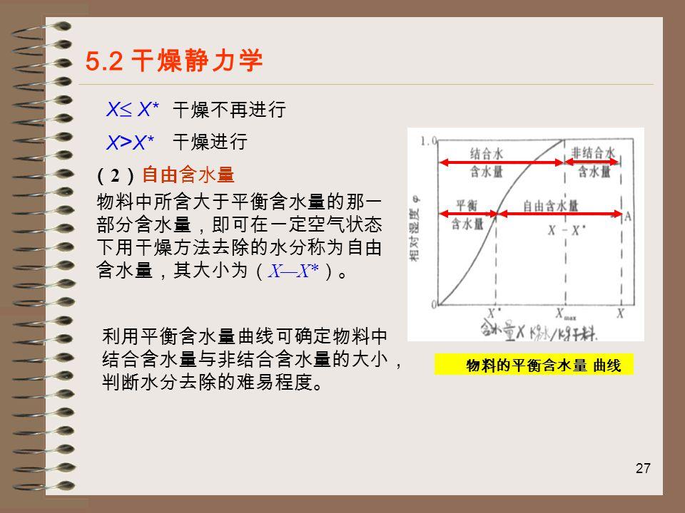 27 ( 2 )自由含水量 物料中所含大于平衡含水量的那一 部分含水量,即可在一定空气状态 下用干燥方法去除的水分称为自由 含水量,其大小为( X—X* )。 利用平衡含水量曲线可确定物料中 结合含水量与非结合含水量的大小, 判断水分去除的难易程度。 物料的平衡含水量 曲线 5.2 干燥静力学 X  X* 干燥不再进行 X > X* 干燥进行