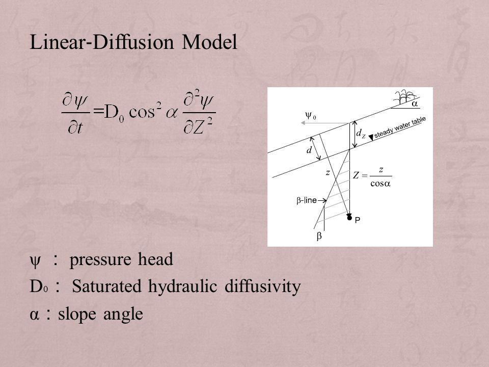 Linear ‐ Diffusion Model ψ : pressure head D 0 : Saturated hydraulic diffusivity α : slope angle
