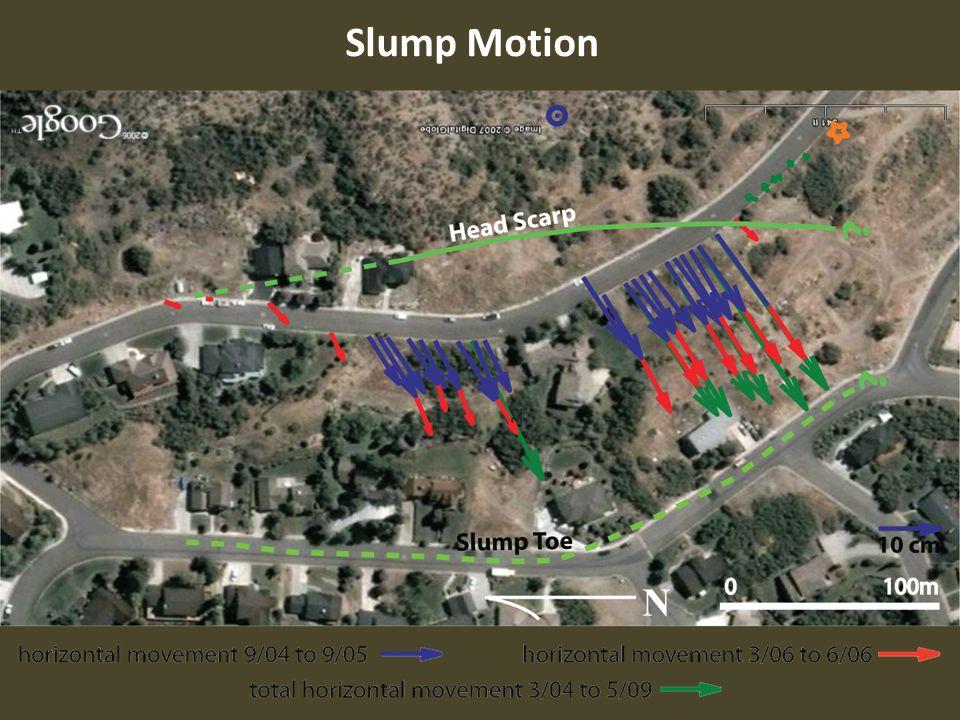 Slump Motion