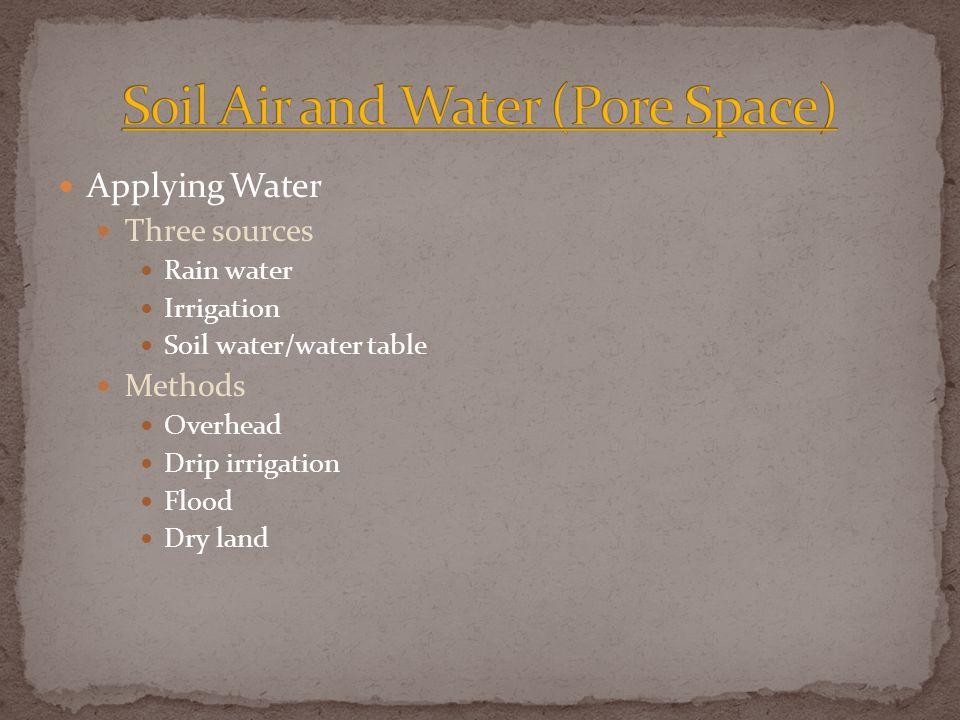 Gardner Soil Water Video