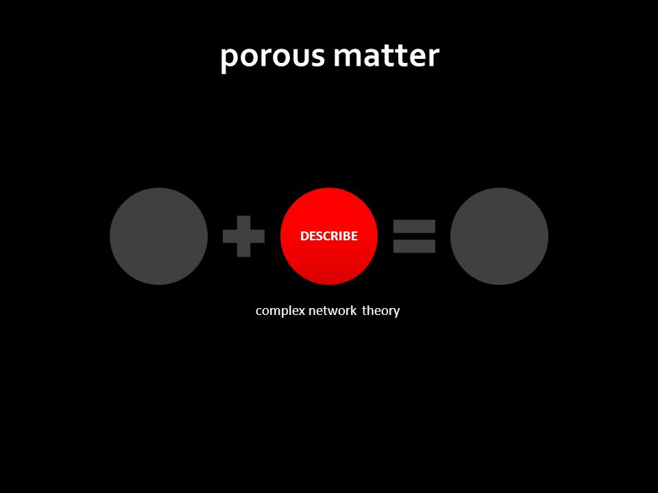 SEE INTODESCRIBEQUANTIFY complex network theory porous matter