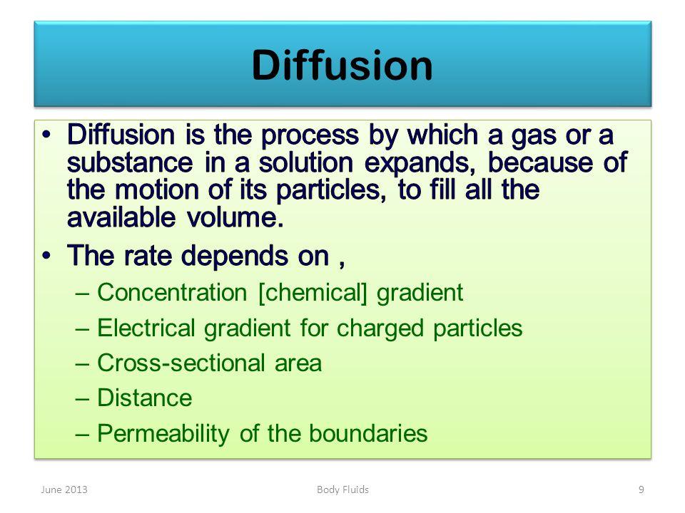 Diffusion June 20139Body Fluids