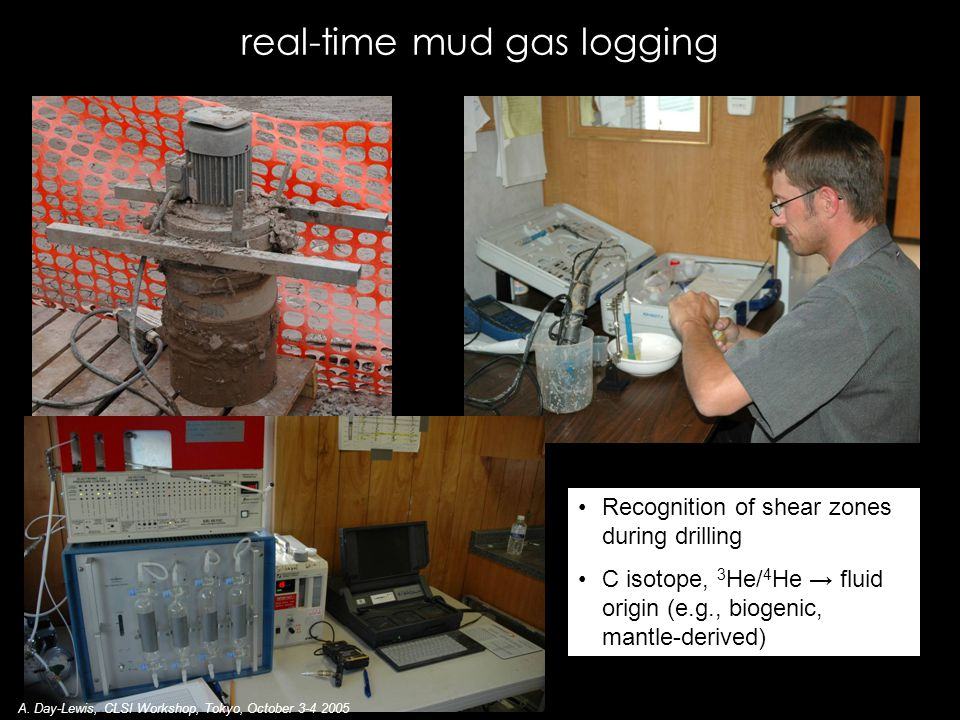 real-time mud gas logging Recognition of shear zones during drilling C isotope, 3 He/ 4 He → fluid origin (e.g., biogenic, mantle-derived) A.