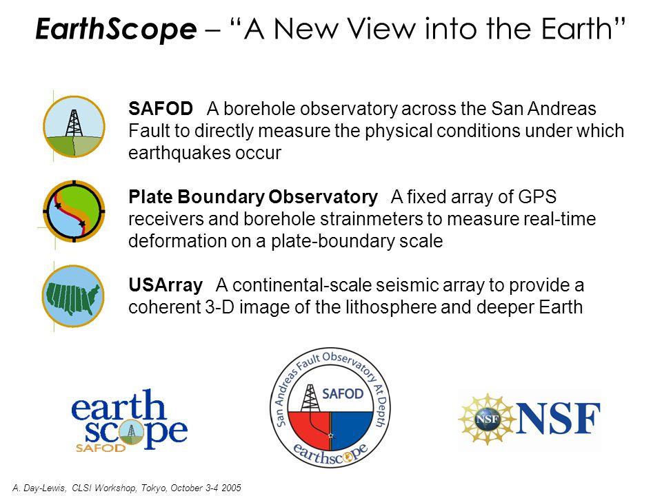 SAFOD A borehole observatory across the San Andreas Fault to directly measure the physical conditions under which earthquakes occur Plate Boundary Observatory A fixed array of GPS receivers and borehole strainmeters to measure real-time deformation on a plate-boundary scale USArray A continental-scale seismic array to provide a coherent 3-D image of the lithosphere and deeper Earth EarthScope – A New View into the Earth A.