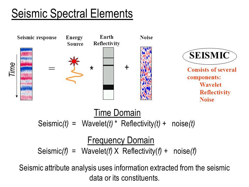 Spectral Signatures Lithological: Reflectivity-induced, e.g.