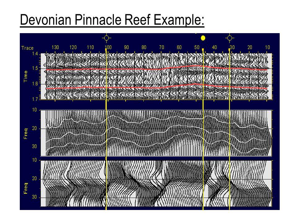 Wavelet above - |W a (f)| Attenuation = W b (f) W a (f) Wavelet above - |W a (f)| Wavelet below - |W b (f)| WaWa WbWb WaWa WbWb Reservoir ZOI Time Attenuation