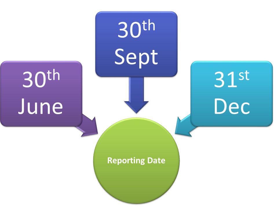 Reporting Date 30 th June 30 th Sept 31 st Dec