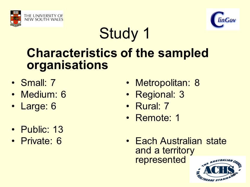 Study 1 Small: 7 Medium: 6 Large: 6 Public: 13 Private: 6 Metropolitan: 8 Regional: 3 Rural: 7 Remote: 1 Each Australian state and a territory represented 14 Characteristics of the sampled organisations