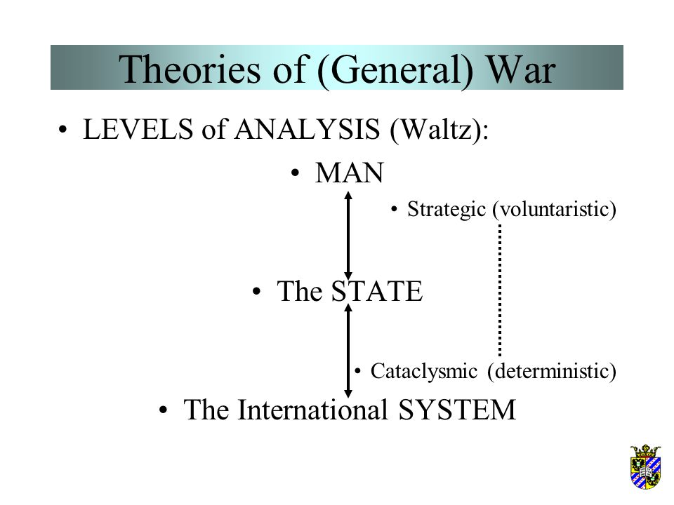 Theories of (General) War LEVELS of ANALYSIS (Waltz): MAN Type of government or regime Turmoil / Revolution Army / Arms technology The STATE –Dyadic (