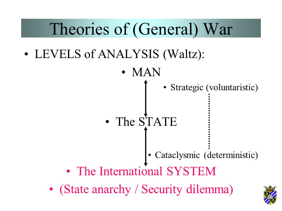 Theories of (General) War LEVELS of ANALYSIS (Waltz): MAN Strategic (voluntaristic) The STATE Cataclysmic (deterministic) The International SYSTEM