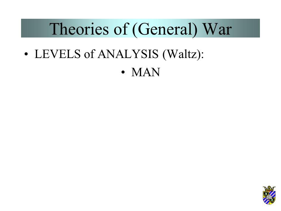 Theories of (General) War LEVELS of ANALYSIS (Waltz):
