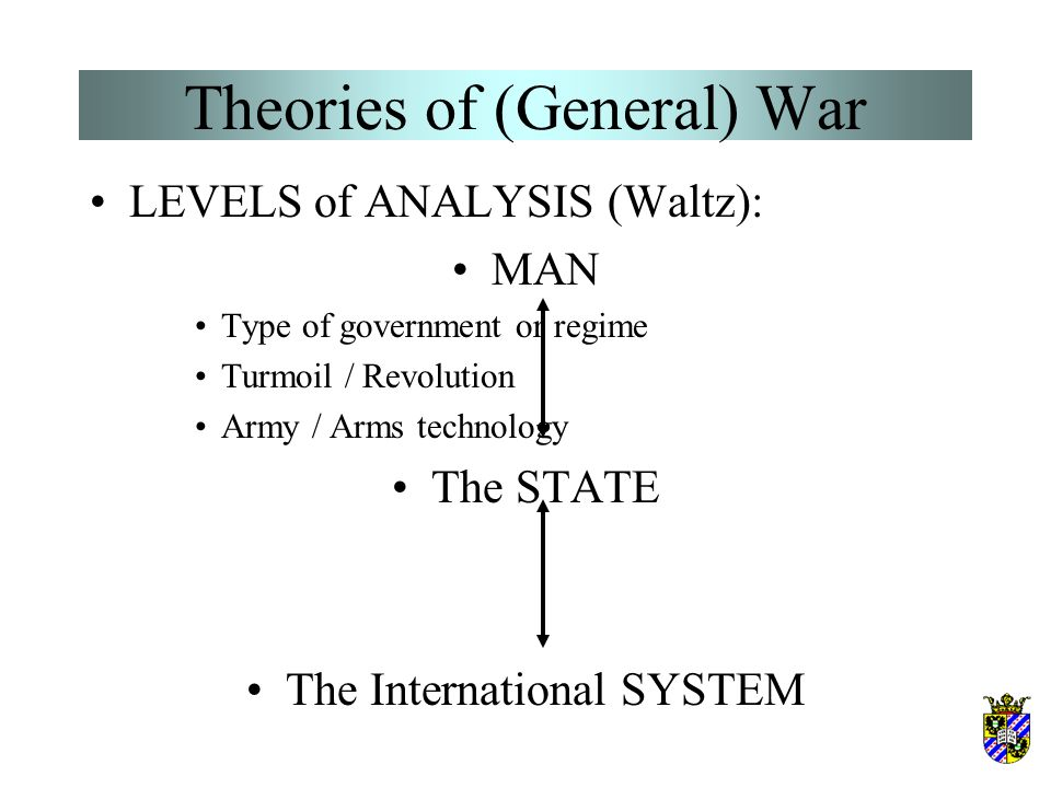 Theories of (General) War LEVELS of ANALYSIS (Waltz): MAN Type of government or regime Turmoil / Revolution Army / Arms technology The STATE The International SYSTEM