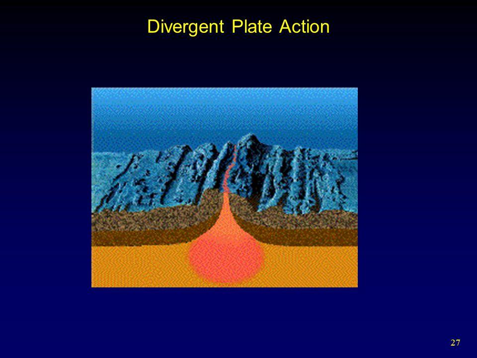 27 Divergent Plate Action