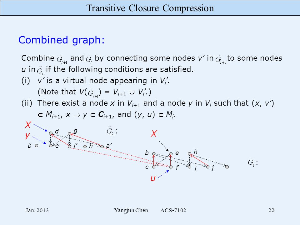 Transitive Closure Compression Jan. 2013Yangjun Chen ACS-710222 Combined graph: Combine and by connecting some nodes v' in to some nodes u in if the f