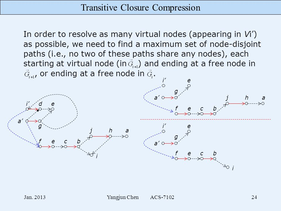 Transitive Closure Compression Jan. 2013Yangjun Chen ACS-710224 In order to resolve as many virtual nodes (appearing in Vi') as possible, we need to f