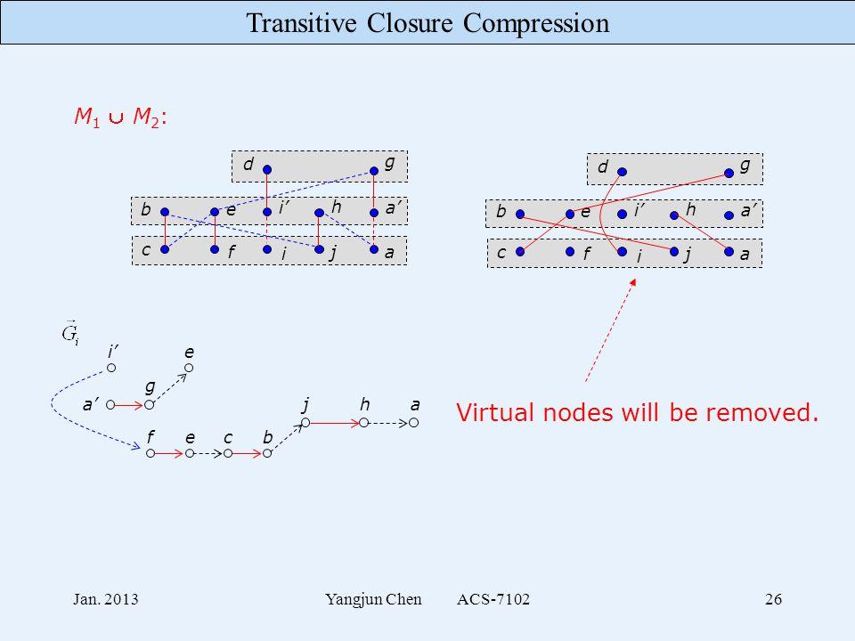 Transitive Closure Compression Jan.
