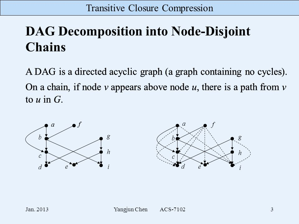 Transitive Closure Compression Jan. 2013Yangjun Chen ACS-71023 DAG Decomposition into Node-Disjoint Chains A DAG is a directed acyclic graph (a graph