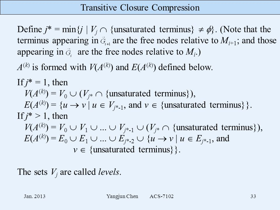 Transitive Closure Compression Jan. 2013Yangjun Chen ACS-710233 Define j* = min{j | V j  {unsaturated terminus}   }. (Note that the terminus appear