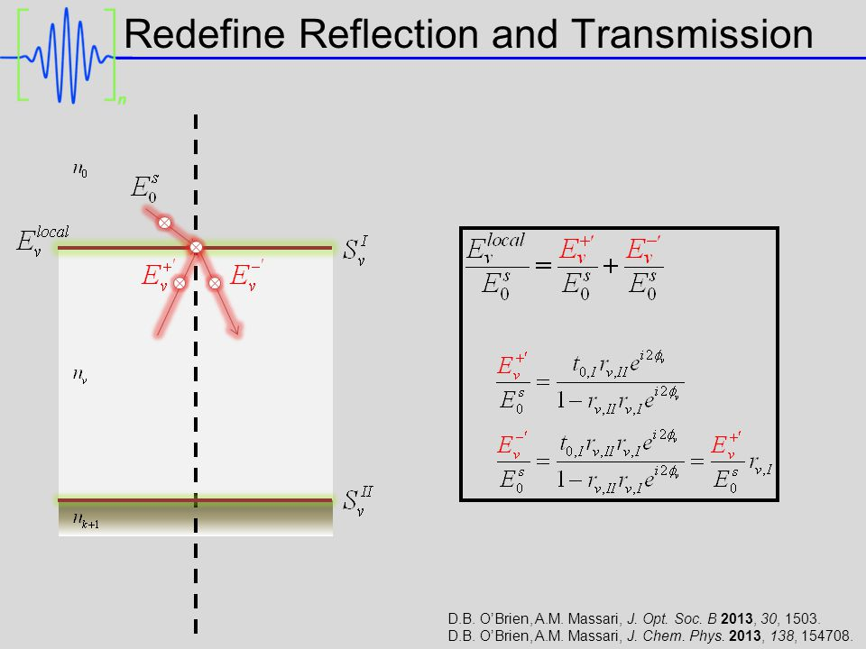 Redefine Reflection and Transmission D.B. O'Brien, A.M.