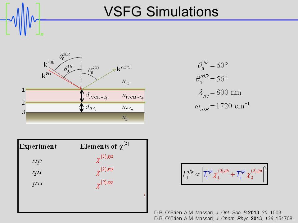 VSFG Simulations D.B. O'Brien, A.M. Massari, J. Opt.