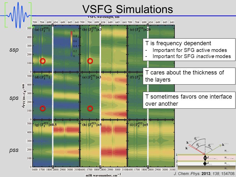 VSFG Simulations J. Chem. Phys. 2013, 138, 154708.