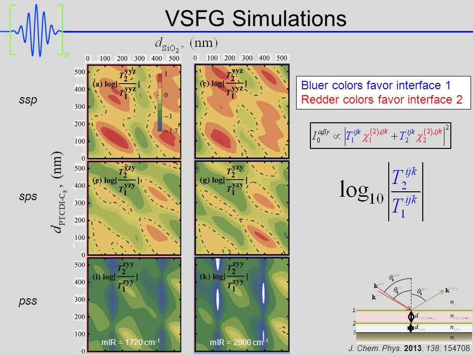 VSFG Simulations ssp sps pss J. Chem. Phys. 2013, 138, 154708.