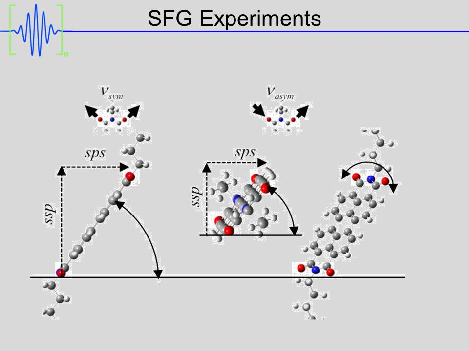 SFG Experiments