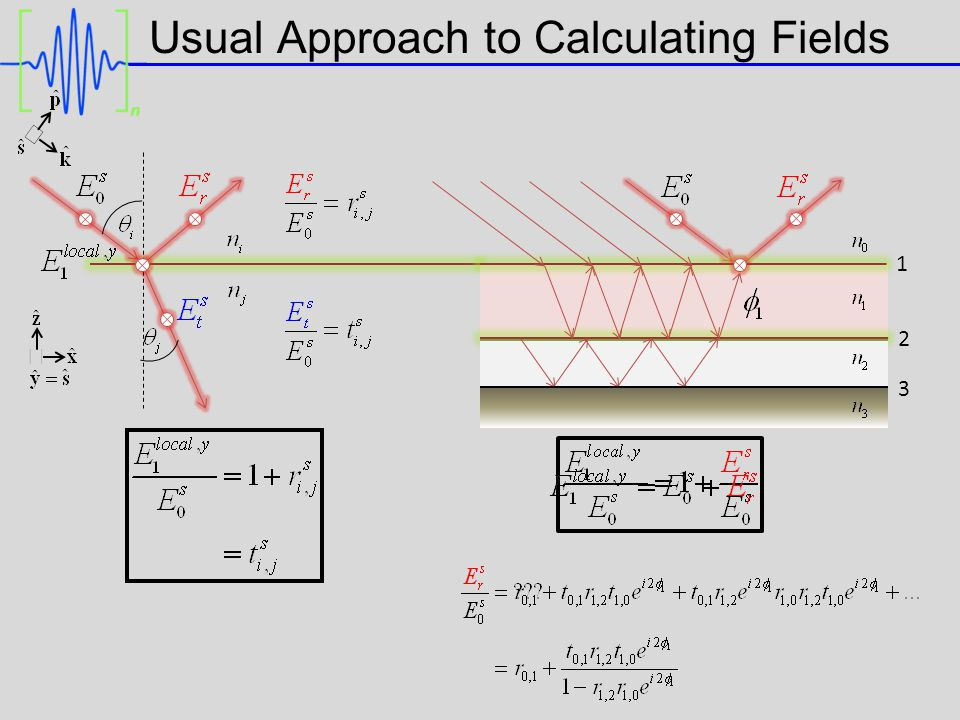   3 Usual Approach to Calculating Fields