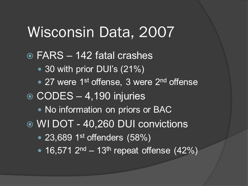 Wisconsin Data, 2007  FARS – 142 fatal crashes 30 with prior DUI's (21%) 27 were 1 st offense, 3 were 2 nd offense  CODES – 4,190 injuries No information on priors or BAC  WI DOT - 40,260 DUI convictions 23,689 1 st offenders (58%) 16,571 2 nd – 13 th repeat offense (42%)