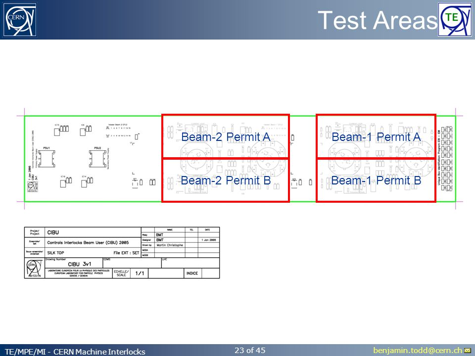 benjamin.todd@cern.ch TE/MPE/MI - CERN Machine Interlocks 23 of 45 Test Areas Beam-2 Permit A Beam-2 Permit B Beam-1 Permit A Beam-1 Permit B