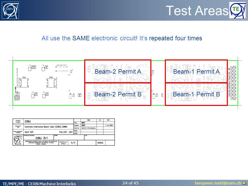 benjamin.todd@cern.ch TE/MPE/MI - CERN Machine Interlocks 24 of 45 Test Areas Beam-2 Permit A Beam-2 Permit B Beam-1 Permit A Beam-1 Permit B All use the SAME electronic circuit.
