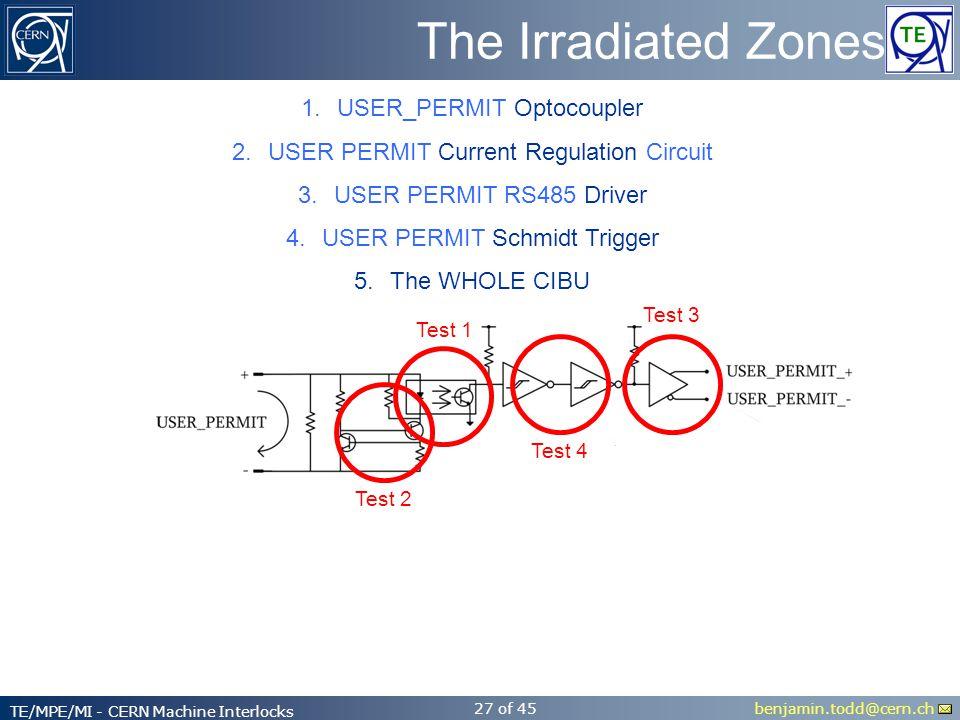 benjamin.todd@cern.ch TE/MPE/MI - CERN Machine Interlocks 27 of 45 The Irradiated Zones 1.USER_PERMIT Optocoupler 2.USER PERMIT Current Regulation Circuit 3.USER PERMIT RS485 Driver 4.USER PERMIT Schmidt Trigger 5.The WHOLE CIBU Test 1 Test 2 Test 3 Test 4