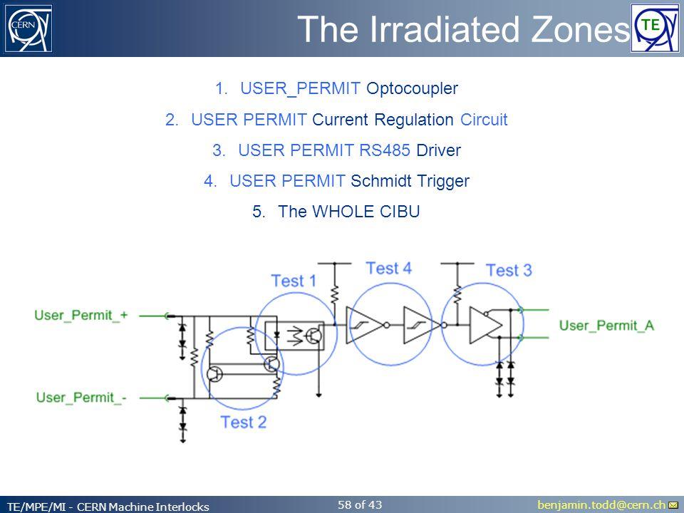 benjamin.todd@cern.ch TE/MPE/MI - CERN Machine Interlocks 58 of 43 The Irradiated Zones 1.USER_PERMIT Optocoupler 2.USER PERMIT Current Regulation Circuit 3.USER PERMIT RS485 Driver 4.USER PERMIT Schmidt Trigger 5.The WHOLE CIBU