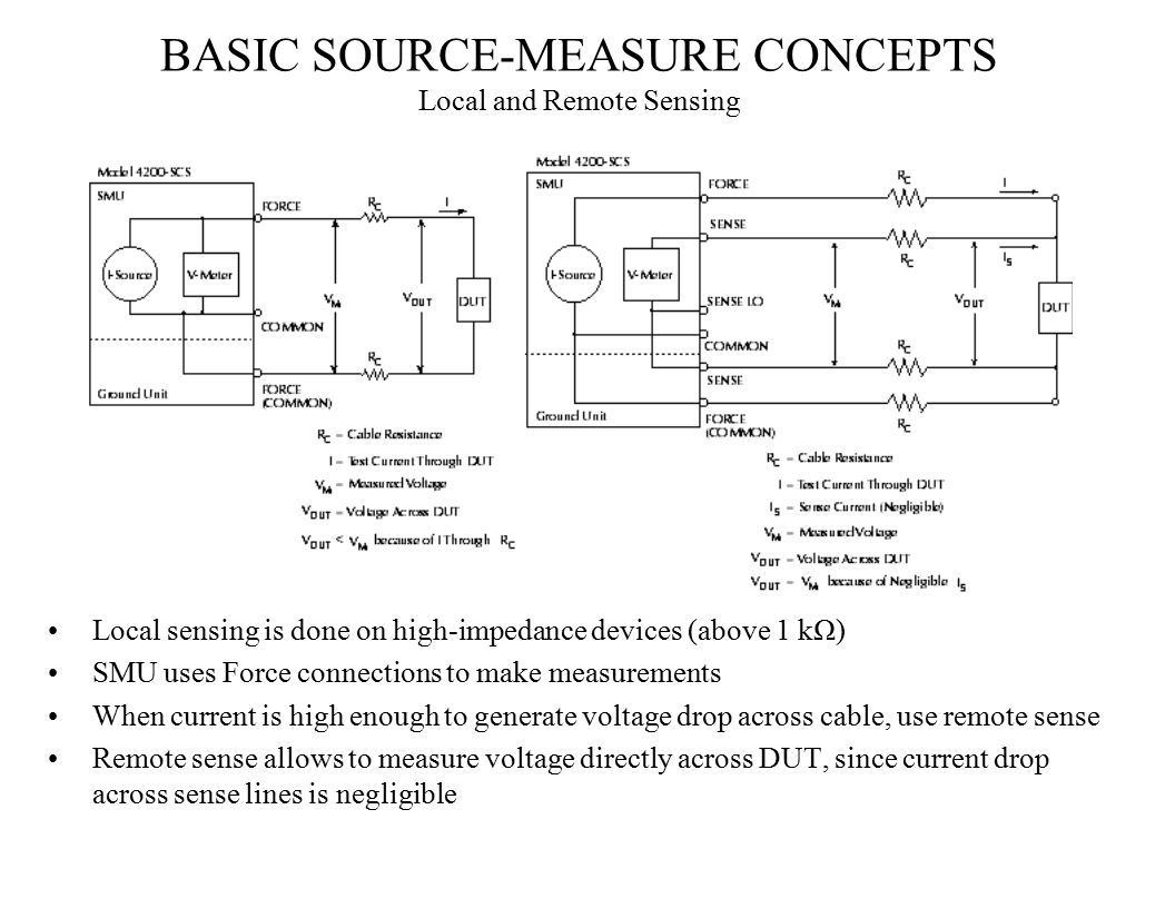 BASIC SOURCE-MEASURE CONCEPTS Local and Remote Sensing Local sensing is done on high-impedance devices (above 1 kΩ) SMU uses Force connections to make